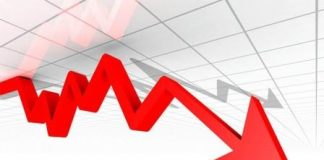 De acordo com dados do Instituto Brasileiro de Geografia e Estatística (IBGE), o Produto Interno Bruto (PIB) do Brasil caiu 4,1% em 2020. Dessa forma